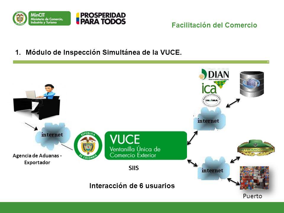 Facilitación del Comercio O 1.Módulo de Inspección Simultánea de la VUCE. SIIS Puerto Agencia de Aduanas - Exportador Interacción de 6 usuarios