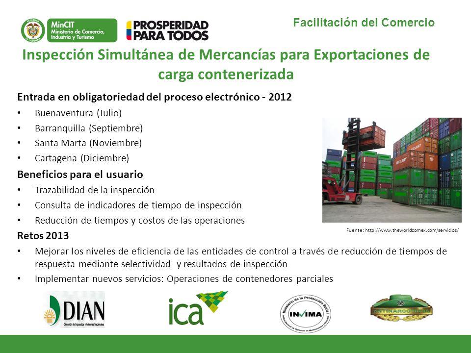 Inspección Simultánea de Mercancías para Exportaciones de carga contenerizada Entrada en obligatoriedad del proceso electrónico - 2012 Buenaventura (J