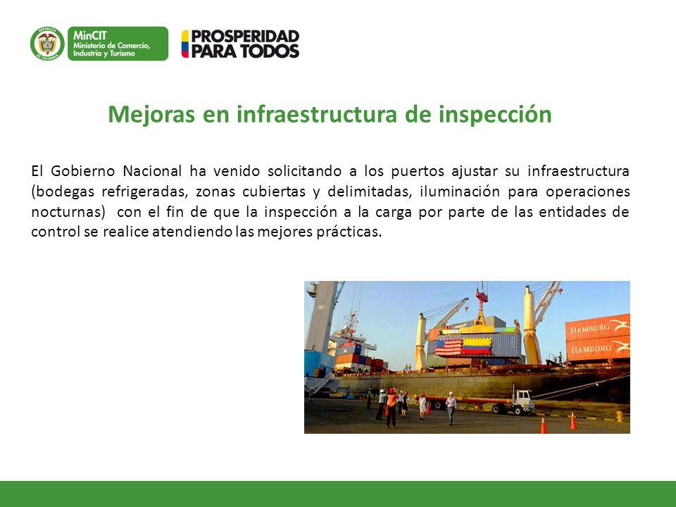 Mejoras en infraestructura de inspección El Gobierno Nacional ha venido solicitando a los puertos ajustar su infraestructura (bodegas refrigeradas, zo