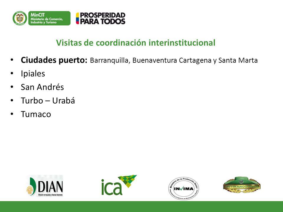 Visitas de coordinación interinstitucional Ciudades puerto: Barranquilla, Buenaventura Cartagena y Santa Marta Ipiales San Andrés Turbo – Urabá Tumaco