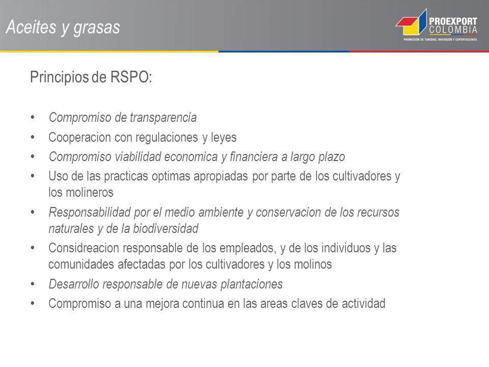 Aceites y grasas Principios de RSPO: Compromiso de transparencia Cooperacion con regulaciones y leyes Compromiso viabilidad economica y financiera a l
