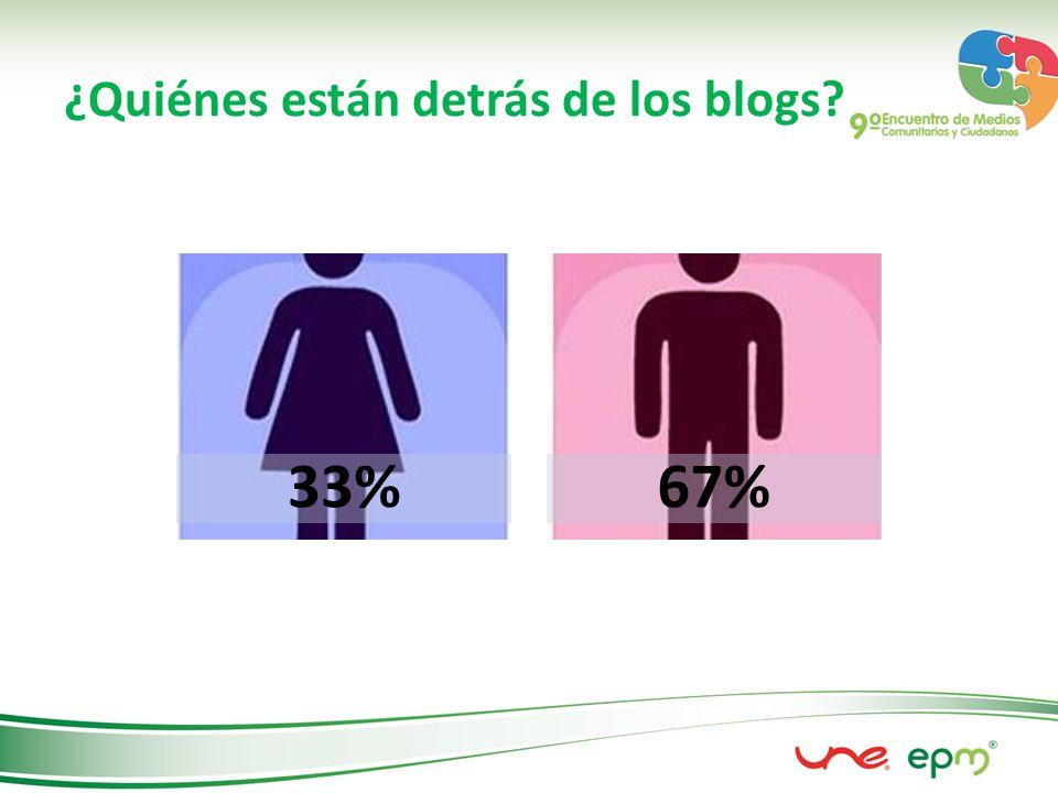 ¿Quiénes están detrás de los blogs? 33%67%