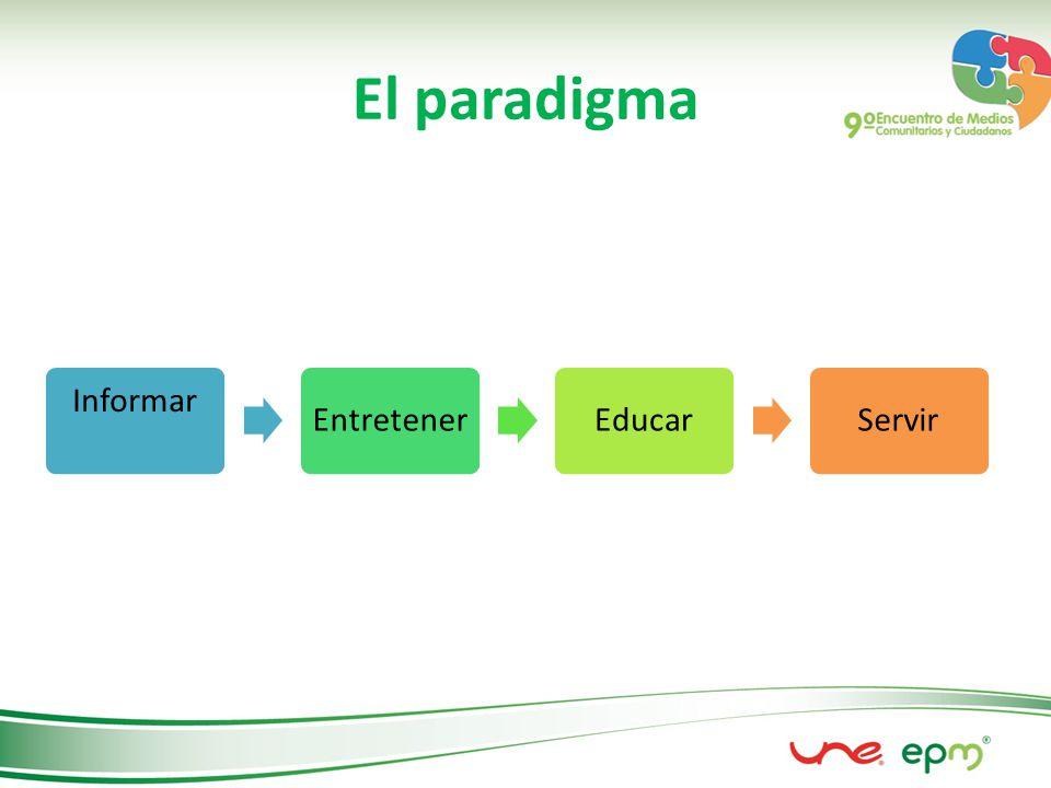 El paradigma Informar EntretenerEducarServir