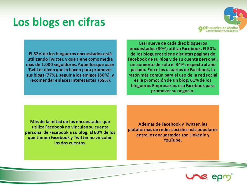 Los blogs en cifras El 82% de los blogueros encuestados está utilizando Twitter, y que tiene como media más de 1.000 seguidores.