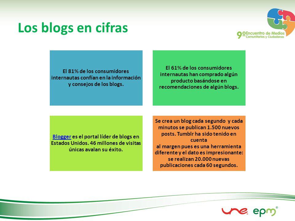 Los blogs en cifras El 81% de los consumidores internautas confían en la información y consejos de los blogs.