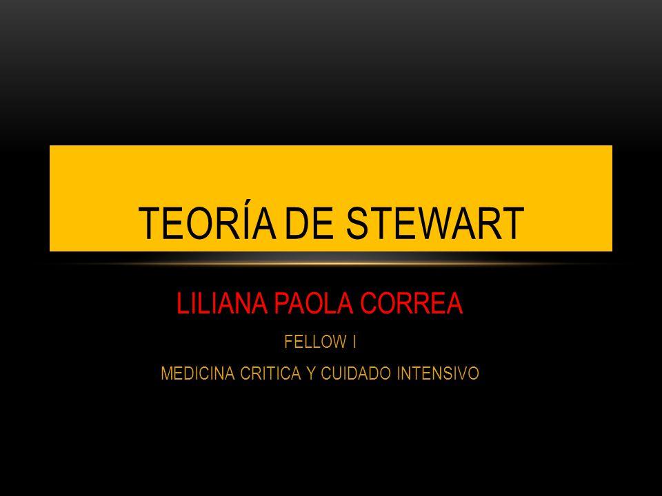 LILIANA PAOLA CORREA FELLOW I MEDICINA CRITICA Y CUIDADO INTENSIVO TEORÍA DE STEWART