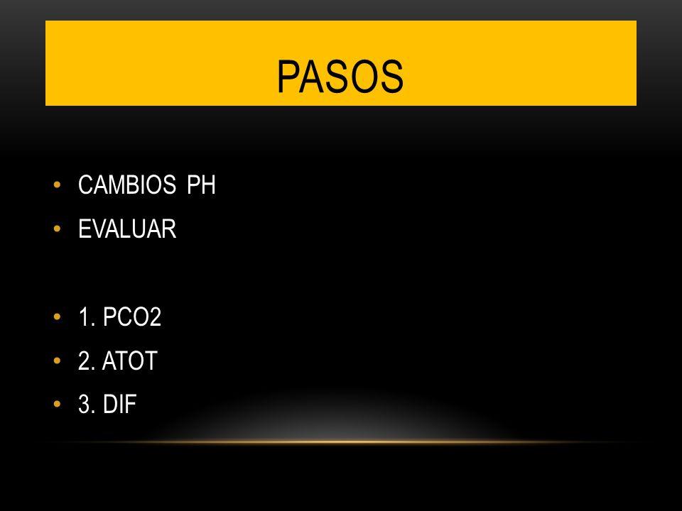 CAMBIOS PH EVALUAR 1. PCO2 2. ATOT 3. DIF PASOS