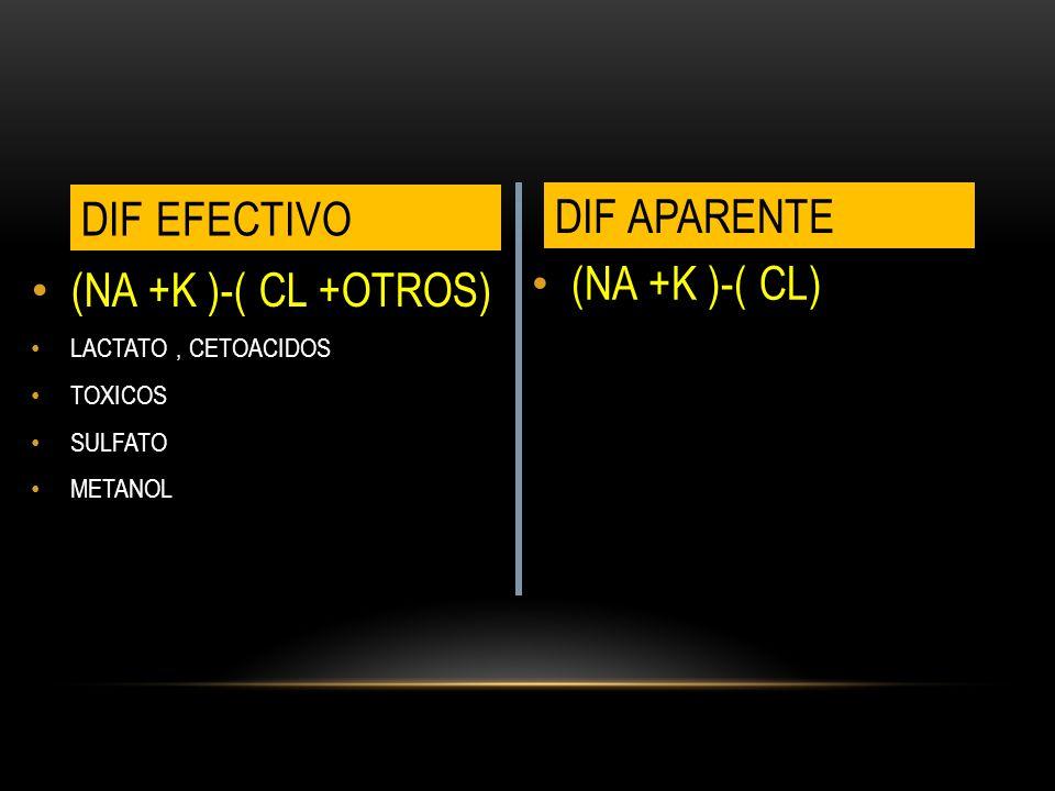 (NA +K )-( CL) (NA +K )-( CL +OTROS) LACTATO, CETOACIDOS TOXICOS SULFATO METANOL DIF EFECTIVO DIF APARENTE