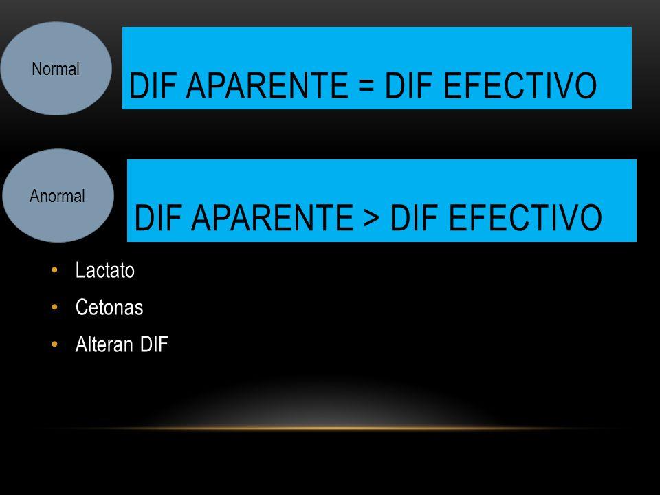 DIF APARENTE = DIF EFECTIVO Lactato Cetonas Alteran DIF Normal Anormal DIF APARENTE > DIF EFECTIVO