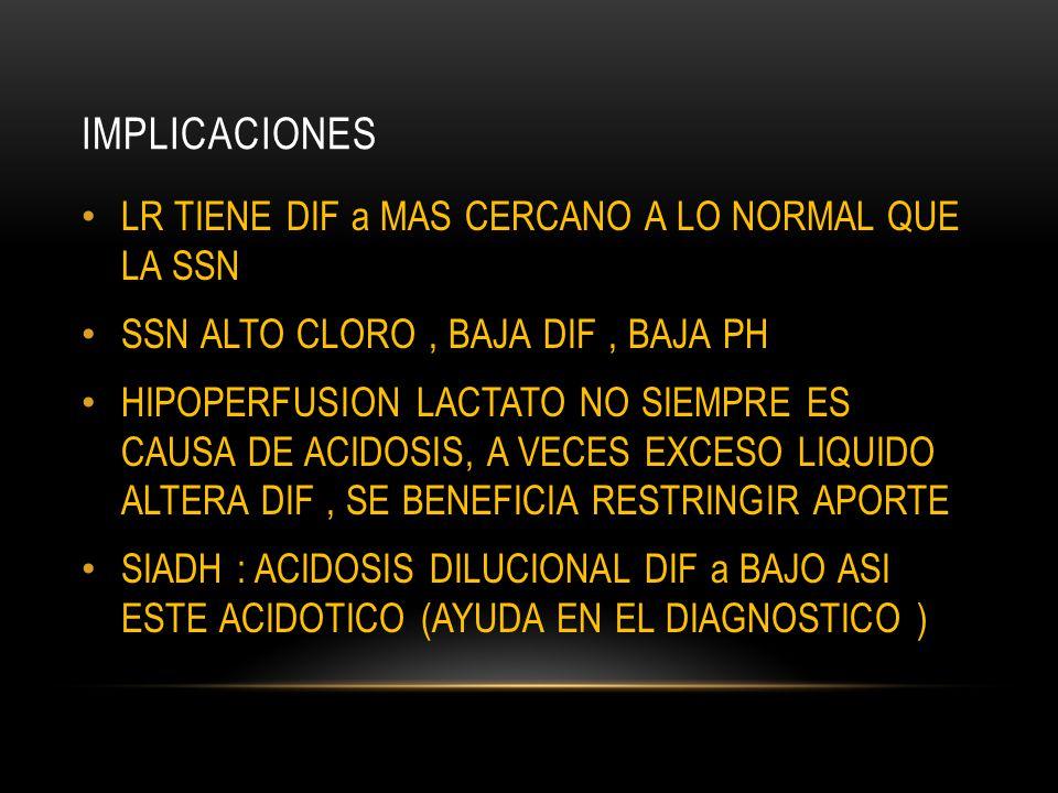 IMPLICACIONES LR TIENE DIF a MAS CERCANO A LO NORMAL QUE LA SSN SSN ALTO CLORO, BAJA DIF, BAJA PH HIPOPERFUSION LACTATO NO SIEMPRE ES CAUSA DE ACIDOSIS, A VECES EXCESO LIQUIDO ALTERA DIF, SE BENEFICIA RESTRINGIR APORTE SIADH : ACIDOSIS DILUCIONAL DIF a BAJO ASI ESTE ACIDOTICO (AYUDA EN EL DIAGNOSTICO )
