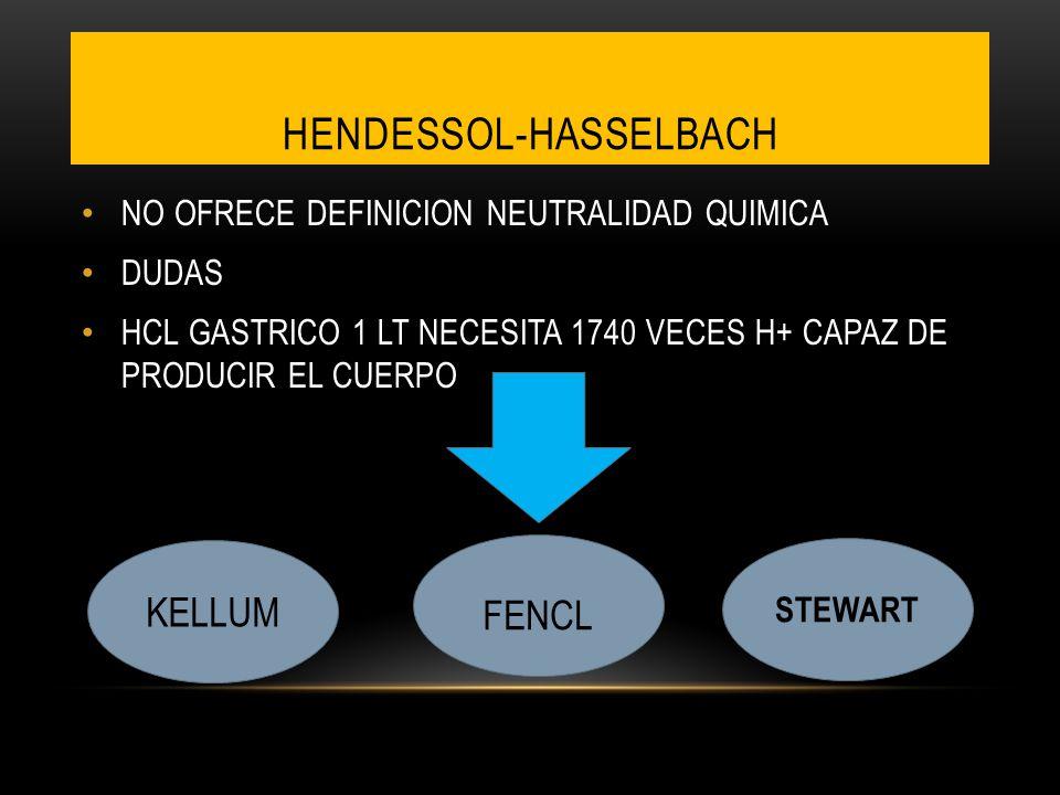 HENDESSOL-HASSELBACH NO OFRECE DEFINICION NEUTRALIDAD QUIMICA DUDAS HCL GASTRICO 1 LT NECESITA 1740 VECES H+ CAPAZ DE PRODUCIR EL CUERPO KELLUM FENCL STEWART