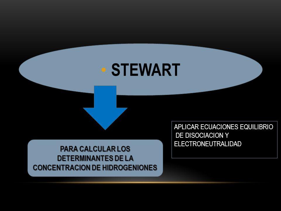 STEWART APLICAR ECUACIONES EQUILIBRIO DE DISOCIACION Y ELECTRONEUTRALIDAD PARA CALCULAR LOS DETERMINANTES DE LA CONCENTRACION DE HIDROGENIONES