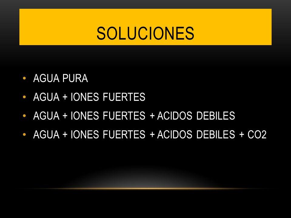 SOLUCIONES AGUA PURA AGUA + IONES FUERTES AGUA + IONES FUERTES + ACIDOS DEBILES AGUA + IONES FUERTES + ACIDOS DEBILES + CO2