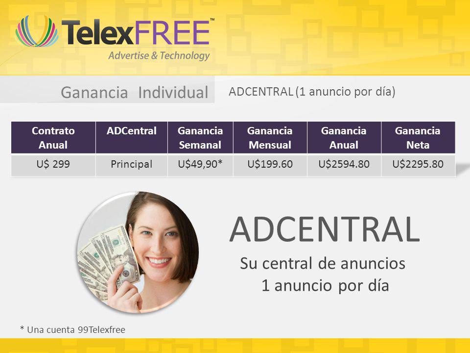 Ganancia Individual ADCENTRAL (1 anuncio por día) * Una cuenta 99Telexfree ADCENTRAL Su central de anuncios 1 anuncio por día
