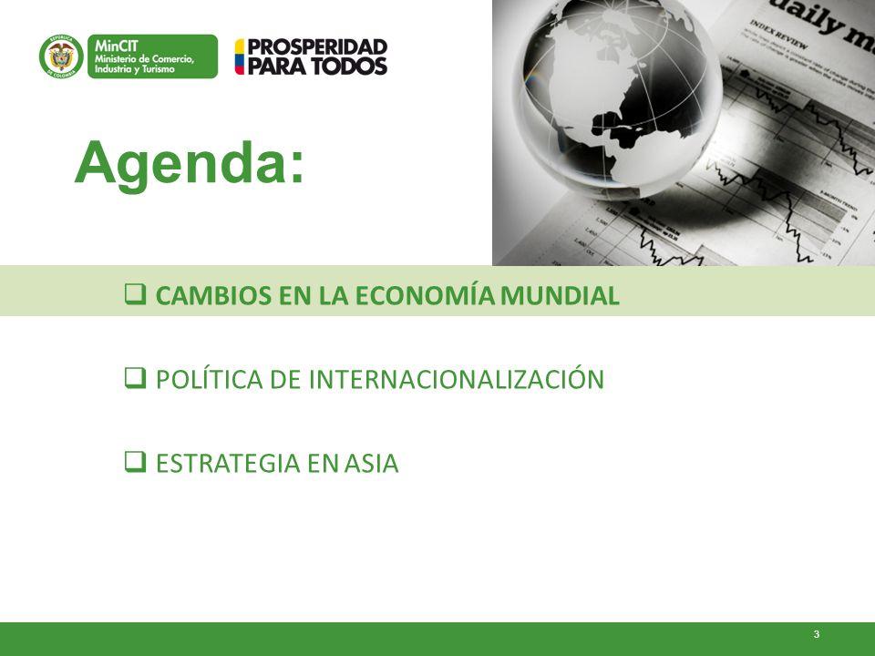14 Agenda: CAMBIOS EN LA ECONOMÍA MUNDIAL Globalización El SUR pesa más Nueva geografía de los flujos del comercio mundial