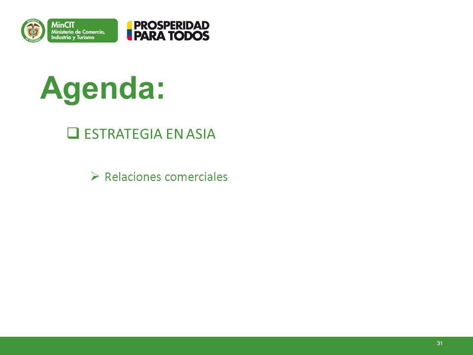 31 Agenda: ESTRATEGIA EN ASIA Relaciones comerciales
