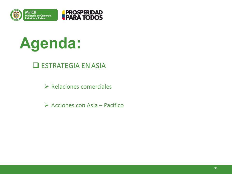 36 Agenda: ESTRATEGIA EN ASIA Relaciones comerciales Acciones con Asia – Pacífico