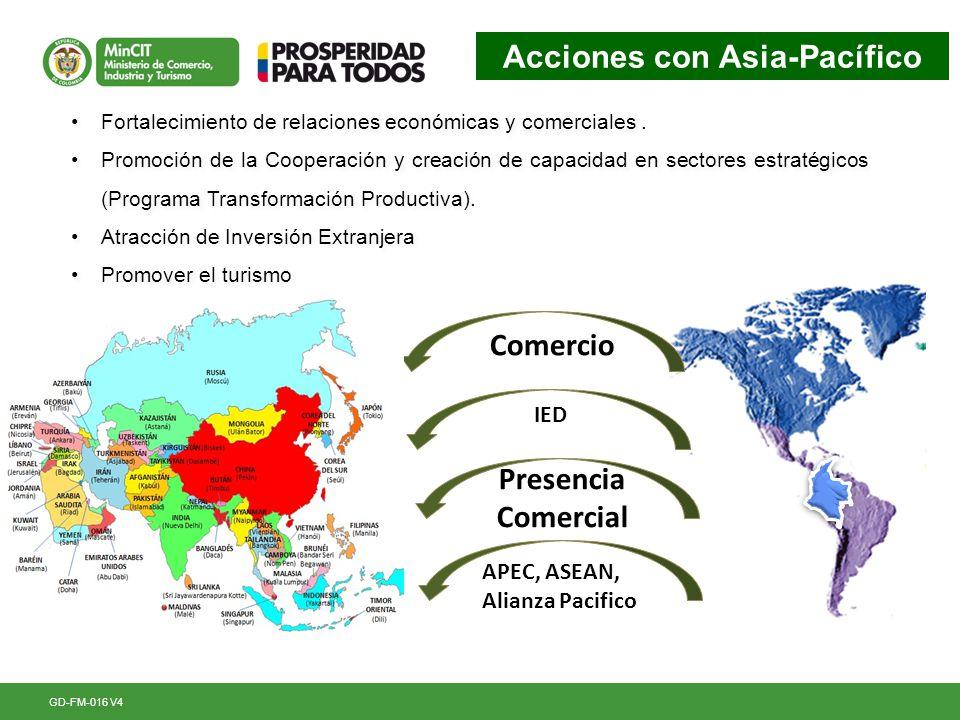 Acciones con Asia-Pacífico GD-FM-016 V4 Comercio IED Presencia Comercial Fortalecimiento de relaciones económicas y comerciales. Promoción de la Coope