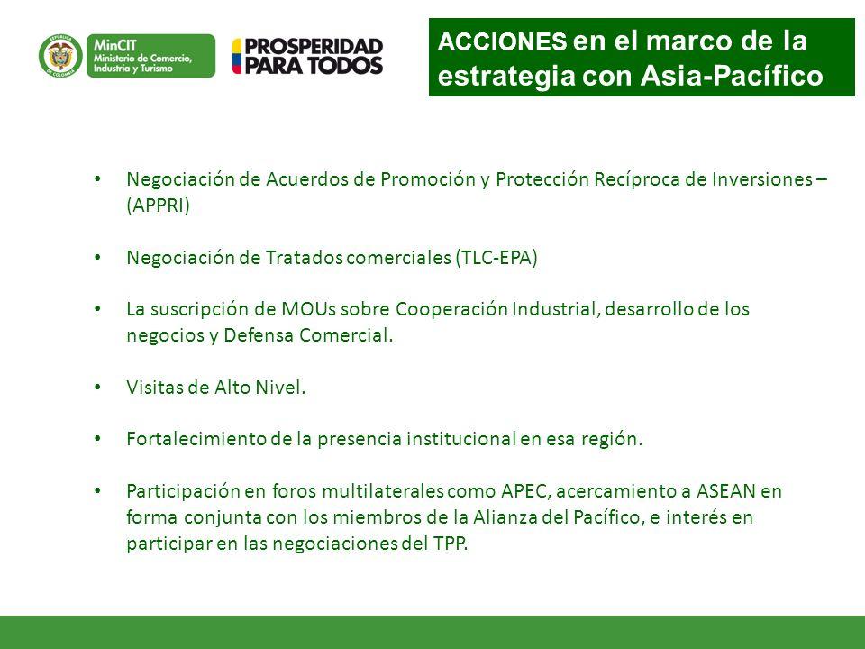 Negociación de Acuerdos de Promoción y Protección Recíproca de Inversiones – (APPRI) Negociación de Tratados comerciales (TLC-EPA) La suscripción de MOUs sobre Cooperación Industrial, desarrollo de los negocios y Defensa Comercial.
