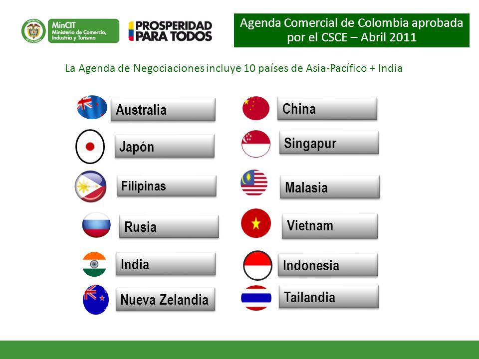 Agenda Comercial de Colombia aprobada por el CSCE – Abril 2011 Rusia Malasia Vietnam India Nueva Zelandia Tailandia Indonesia Australia Japón Filipinas China Singapur La Agenda de Negociaciones incluye 10 países de Asia-Pacífico + India