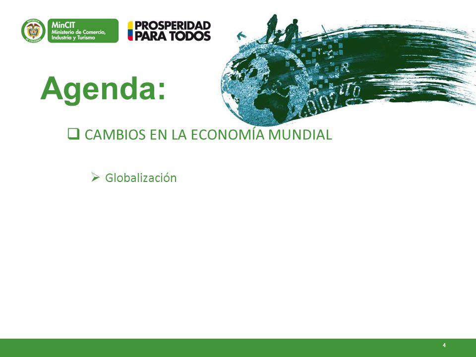 4 Agenda: CAMBIOS EN LA ECONOMÍA MUNDIAL Globalización
