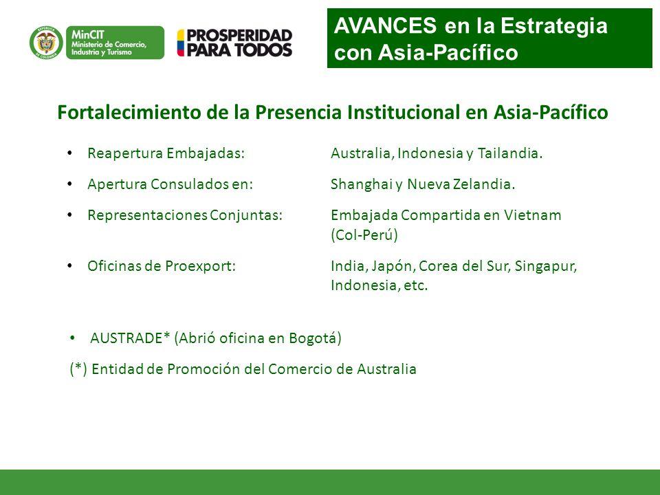 AUSTRADE* (Abrió oficina en Bogotá) (*) Entidad de Promoción del Comercio de Australia Reapertura Embajadas: Australia, Indonesia y Tailandia.