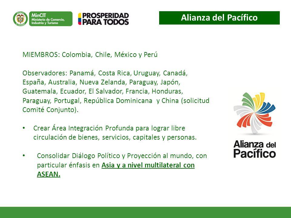 Alianza del Pacífico MIEMBROS: Colombia, Chile, México y Perú Observadores: Panamá, Costa Rica, Uruguay, Canadá, España, Australia, Nueva Zelanda, Par