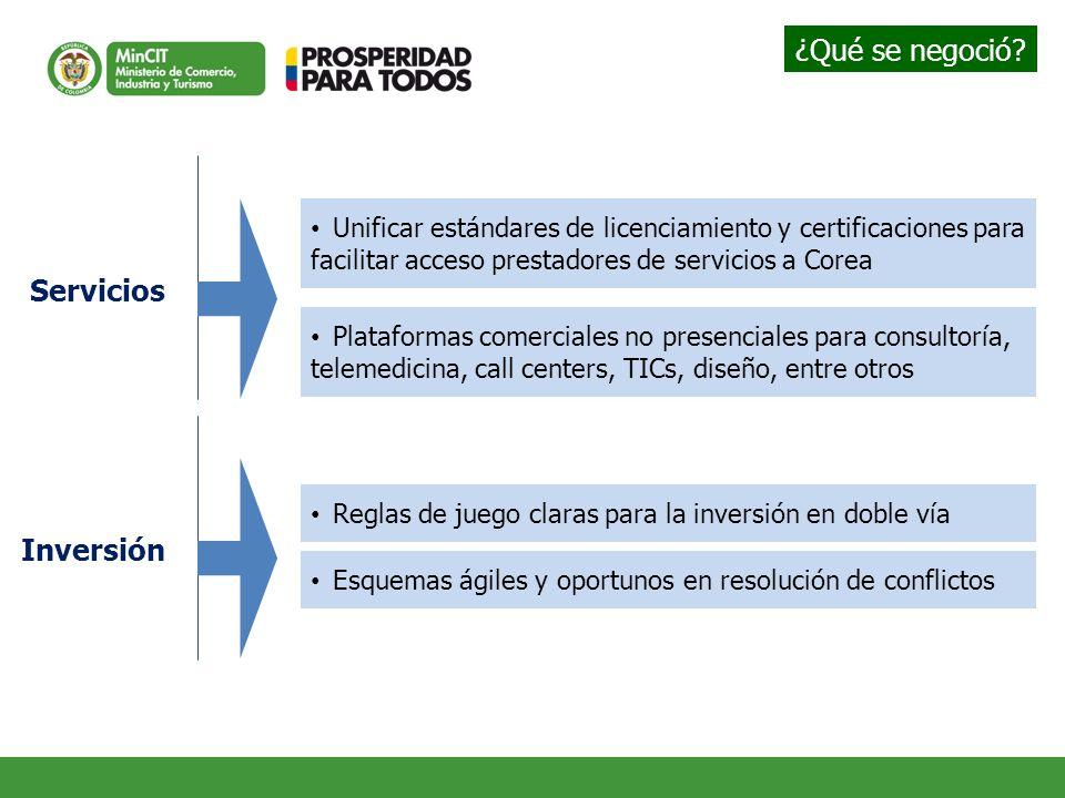 Servicios Unificar estándares de licenciamiento y certificaciones para facilitar acceso prestadores de servicios a Corea Plataformas comerciales no pr