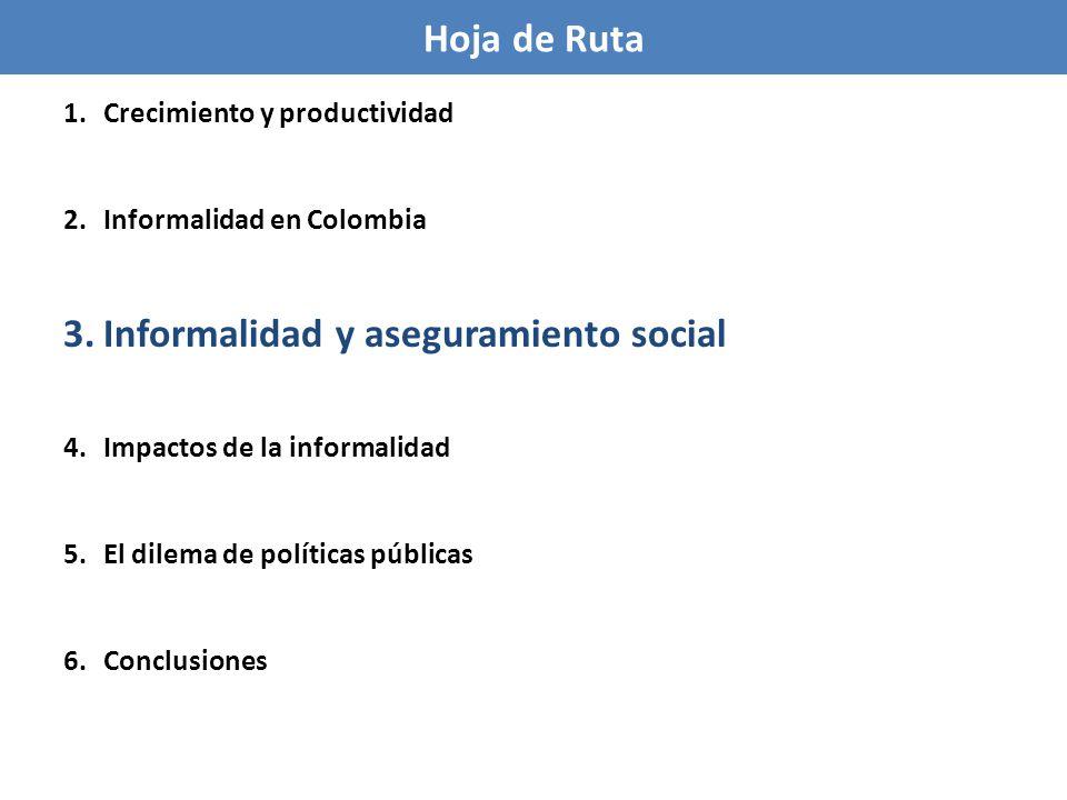 Hoja de Ruta 1.Crecimiento y productividad 2.Informalidad en Colombia 3.Informalidad y aseguramiento social 4.Impactos de la informalidad 5.El dilema