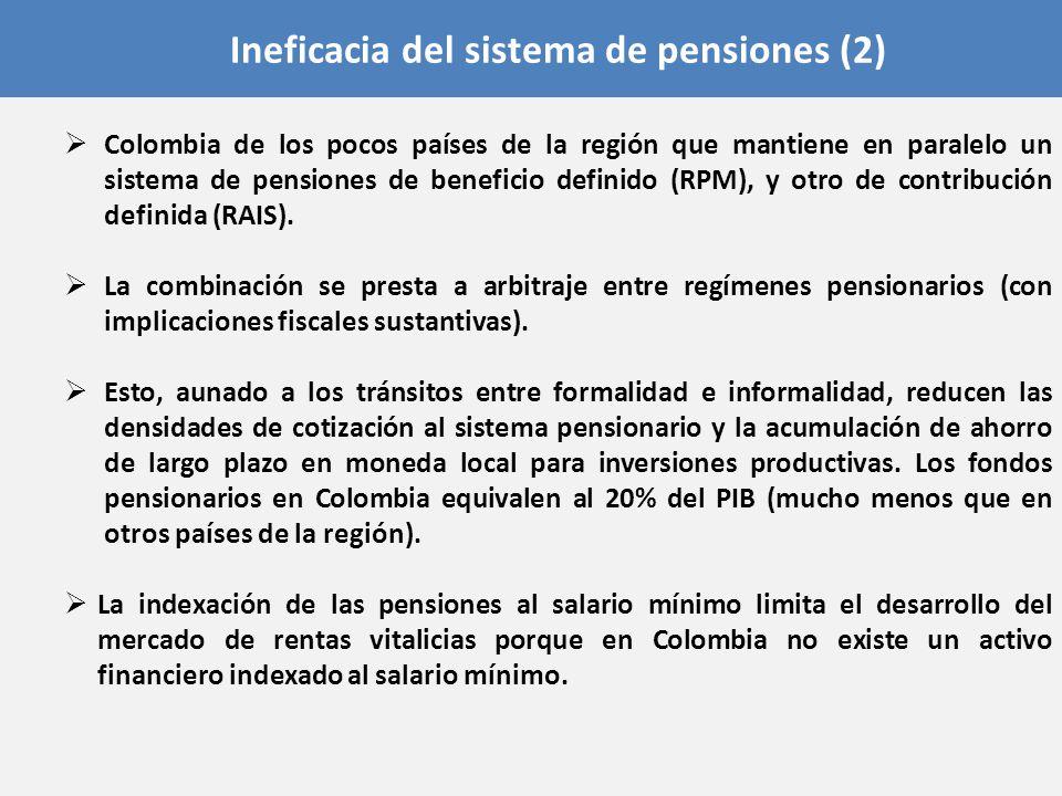 Colombia de los pocos países de la región que mantiene en paralelo un sistema de pensiones de beneficio definido (RPM), y otro de contribución definid