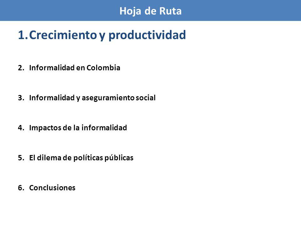 El rezago en el ingreso per cápita en Colombia relativo a Estados Unidos se debe fundamentalmente al rezago de la productividad.