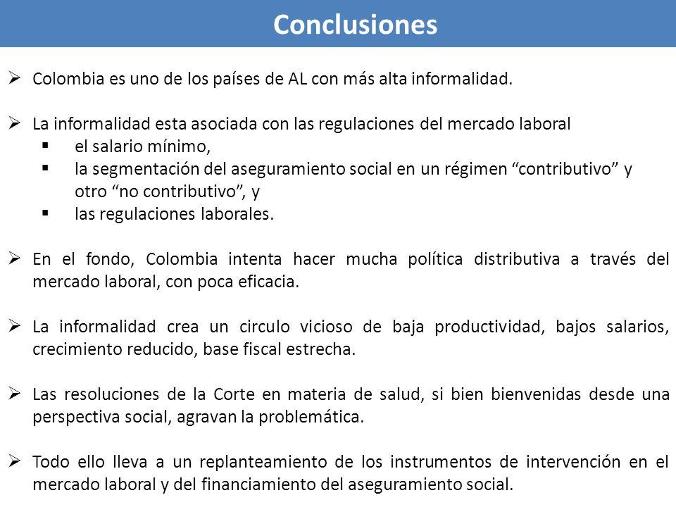 Conclusiones Colombia es uno de los países de AL con más alta informalidad. La informalidad esta asociada con las regulaciones del mercado laboral el