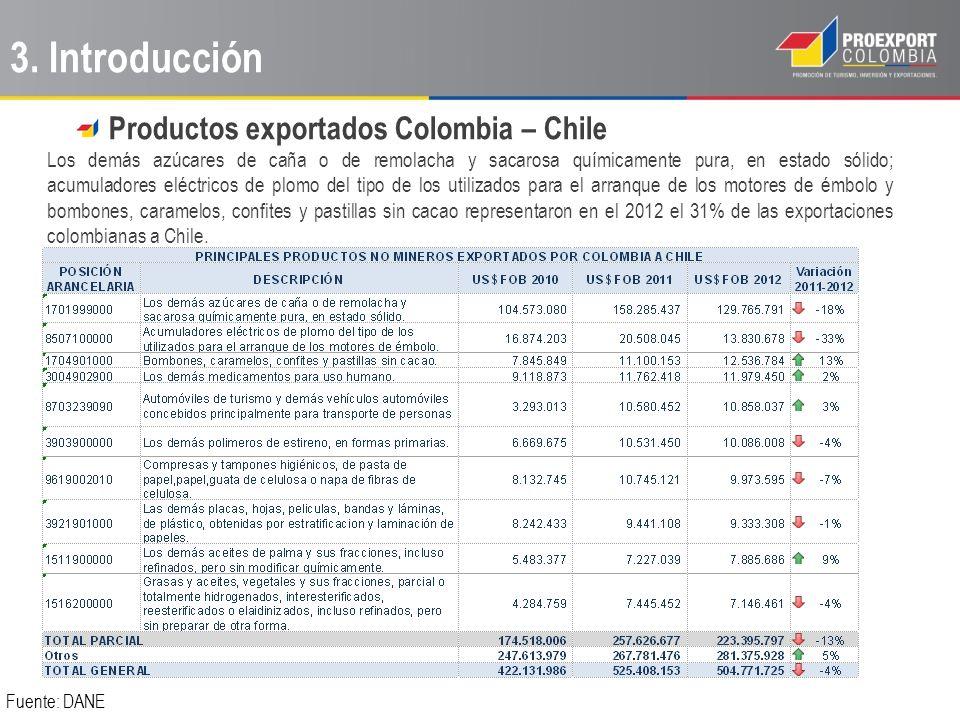 Productos exportados Colombia – Chile Los demás azúcares de caña o de remolacha y sacarosa químicamente pura, en estado sólido; acumuladores eléctrico