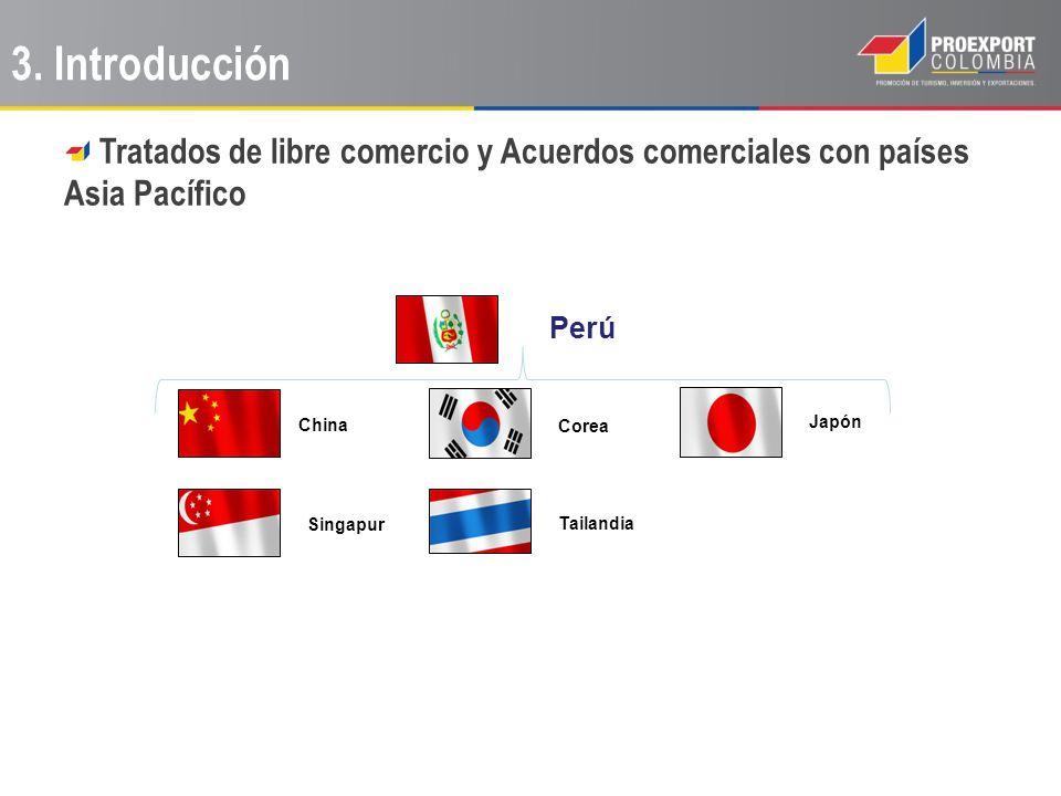 Tratados de libre comercio y Acuerdos comerciales con países Asia Pacífico 3. Introducción China Japón Corea Singapur Perú Tailandia