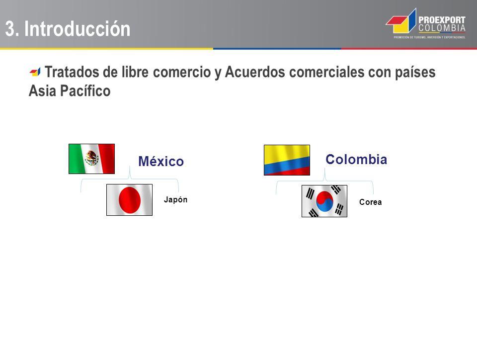 Japón México 3. Introducción Tratados de libre comercio y Acuerdos comerciales con países Asia Pacífico Corea Colombia