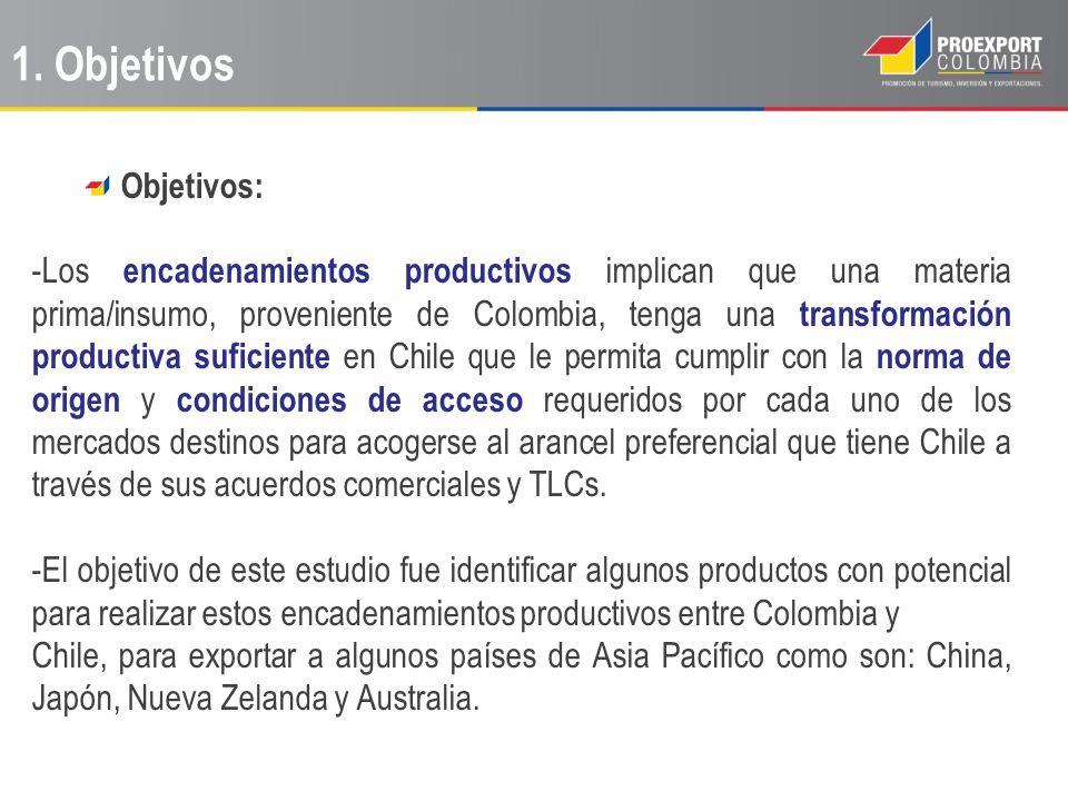 Objetivos: -Los encadenamientos productivos implican que una materia prima/insumo, proveniente de Colombia, tenga una transformación productiva sufici