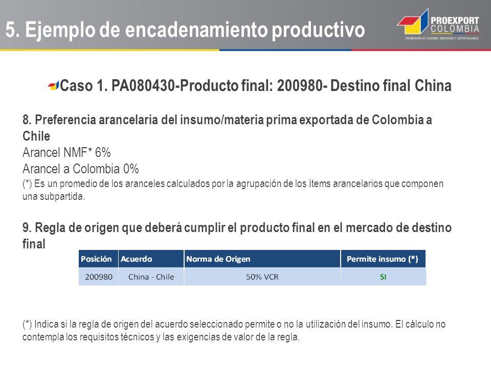 Caso 1. PA080430-Producto final: 200980- Destino final China 8. Preferencia arancelaria del insumo/materia prima exportada de Colombia a Chile Arancel
