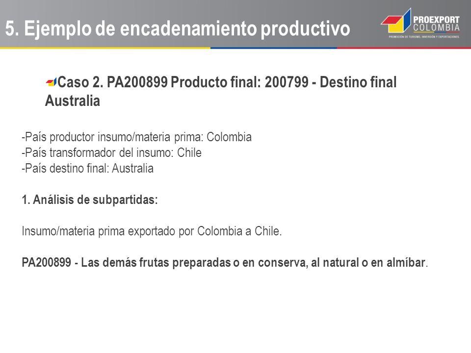 Caso 2. PA200899 Producto final: 200799 - Destino final Australia -País productor insumo/materia prima: Colombia -País transformador del insumo: Chile