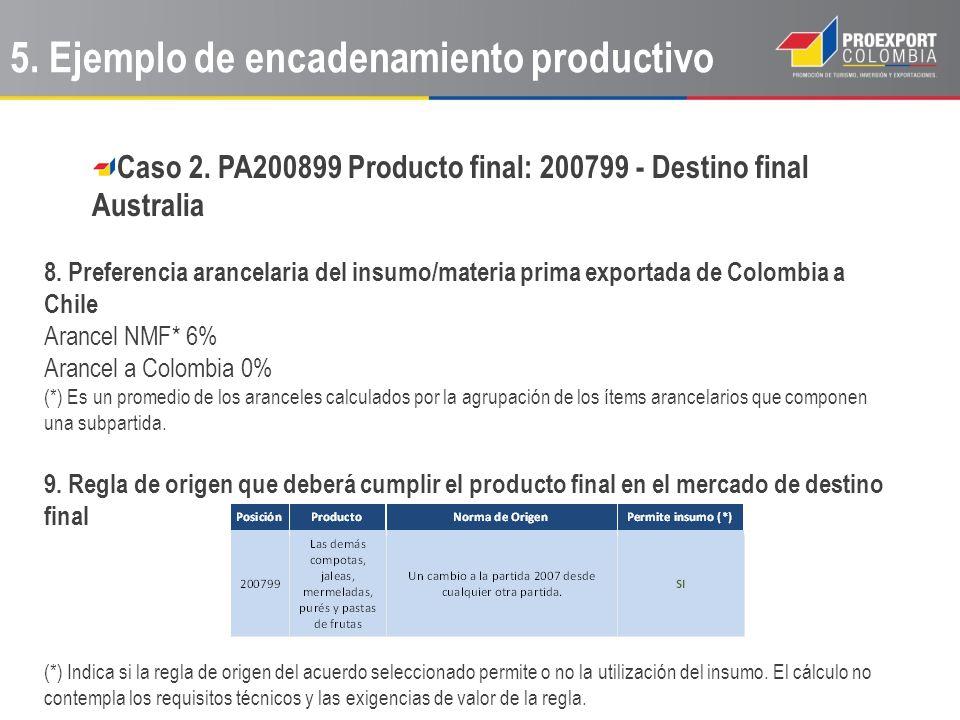 Caso 2. PA200899 Producto final: 200799 - Destino final Australia 8. Preferencia arancelaria del insumo/materia prima exportada de Colombia a Chile Ar