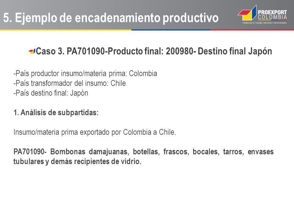 Caso 3. PA701090-Producto final: 200980- Destino final Japón -País productor insumo/materia prima: Colombia -País transformador del insumo: Chile -Paí
