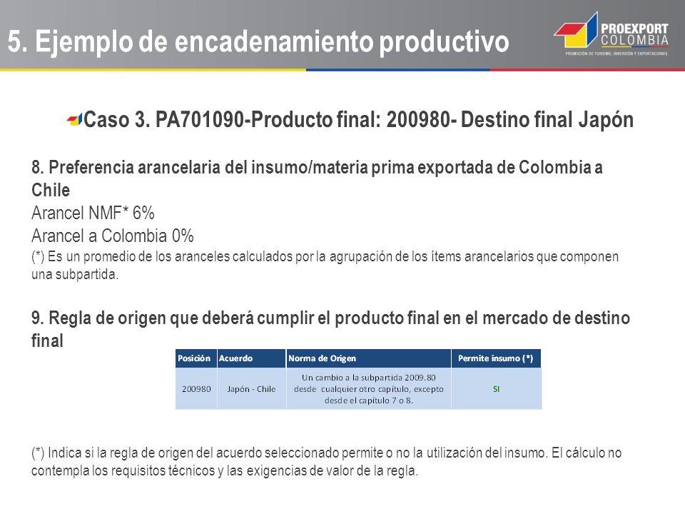 Caso 3. PA701090-Producto final: 200980- Destino final Japón 8. Preferencia arancelaria del insumo/materia prima exportada de Colombia a Chile Arancel