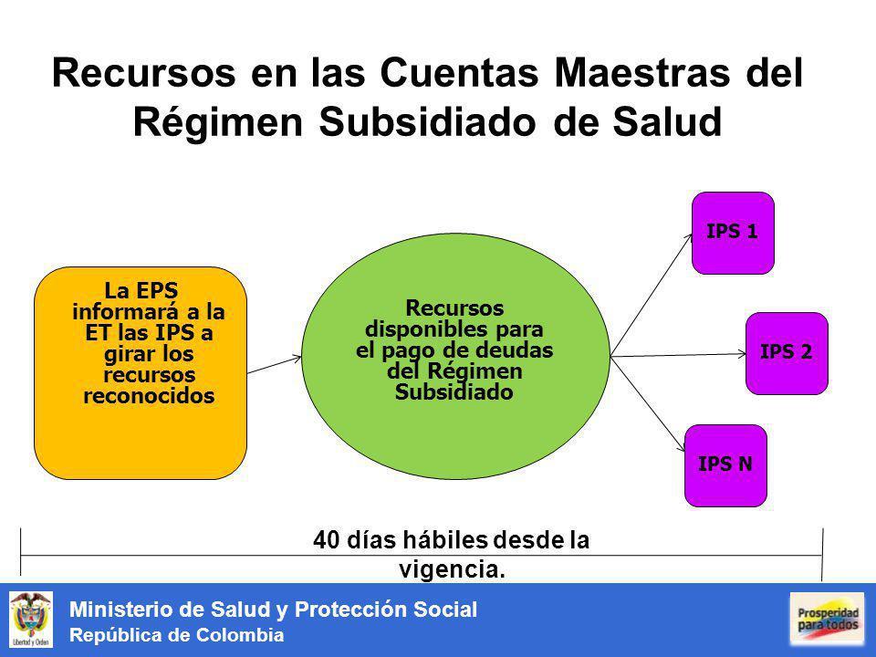Ministerio de Salud y Protección Social República de Colombia Recursos en las Cuentas Maestras del Régimen Subsidiado de Salud Recursos disponibles para el pago de deudas del Régimen Subsidiado La EPS informará a la ET las IPS a girar los recursos reconocidos IPS 2 IPS N IPS 1 40 días hábiles desde la vigencia.