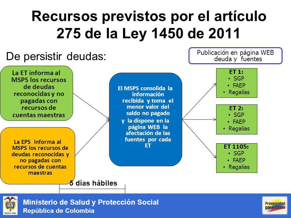 Ministerio de Salud y Protección Social República de Colombia Recursos previstos por el artículo 275 de la Ley 1450 de 2011 De persistir deudas: La ET
