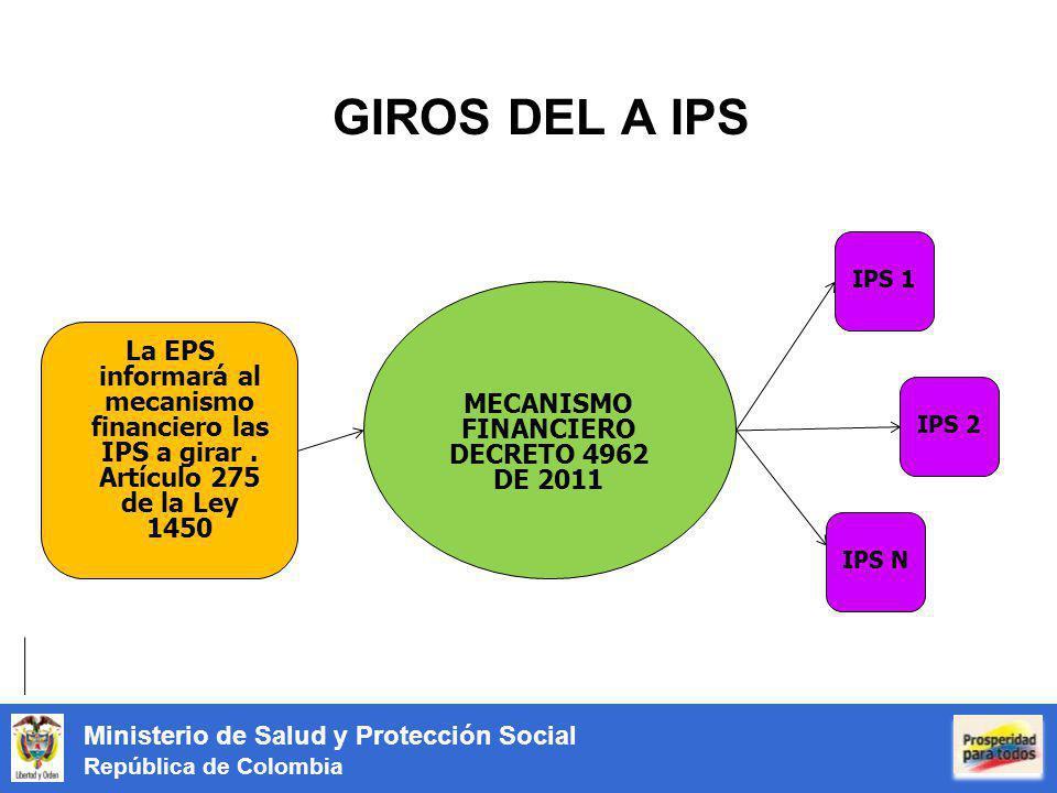 Ministerio de Salud y Protección Social República de Colombia GIROS DEL A IPS MECANISMO FINANCIERO DECRETO 4962 DE 2011 La EPS informará al mecanismo