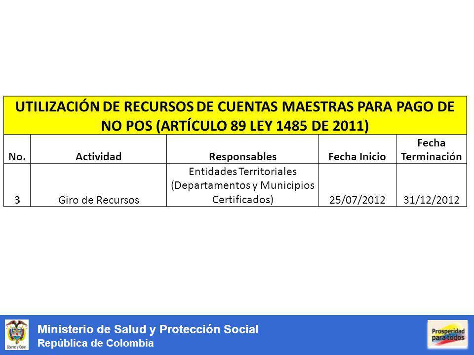 Ministerio de Salud y Protección Social República de Colombia UTILIZACIÓN DE RECURSOS DE CUENTAS MAESTRAS PARA PAGO DE NO POS (ARTÍCULO 89 LEY 1485 DE 2011) No.ActividadResponsablesFecha Inicio Fecha Terminación 3Giro de Recursos Entidades Territoriales (Departamentos y Municipios Certificados)25/07/201231/12/2012