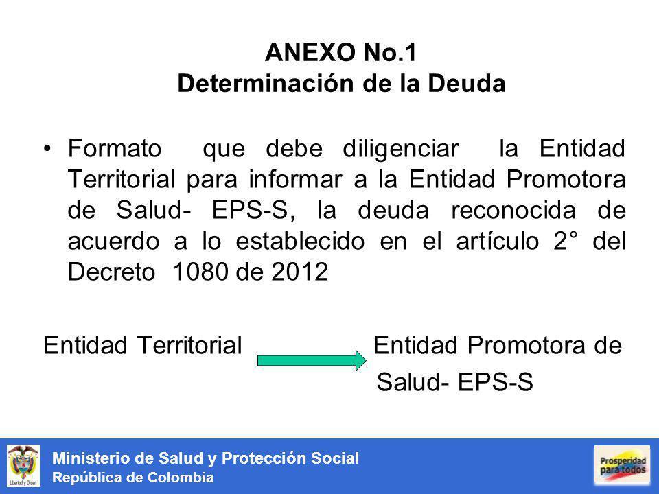 Ministerio de Salud y Protección Social República de Colombia ANEXO No.1 Determinación de la Deuda Formato que debe diligenciar la Entidad Territorial para informar a la Entidad Promotora de Salud- EPS-S, la deuda reconocida de acuerdo a lo establecido en el artículo 2° del Decreto 1080 de 2012 Entidad Territorial Entidad Promotora de Salud- EPS-S