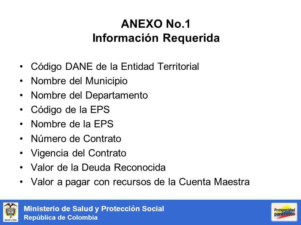 Ministerio de Salud y Protección Social República de Colombia ANEXO No.1 Información Requerida Código DANE de la Entidad Territorial Nombre del Munici