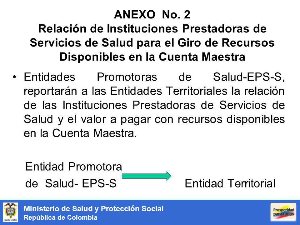 Ministerio de Salud y Protección Social República de Colombia ANEXO No. 2 Relación de Instituciones Prestadoras de Servicios de Salud para el Giro de