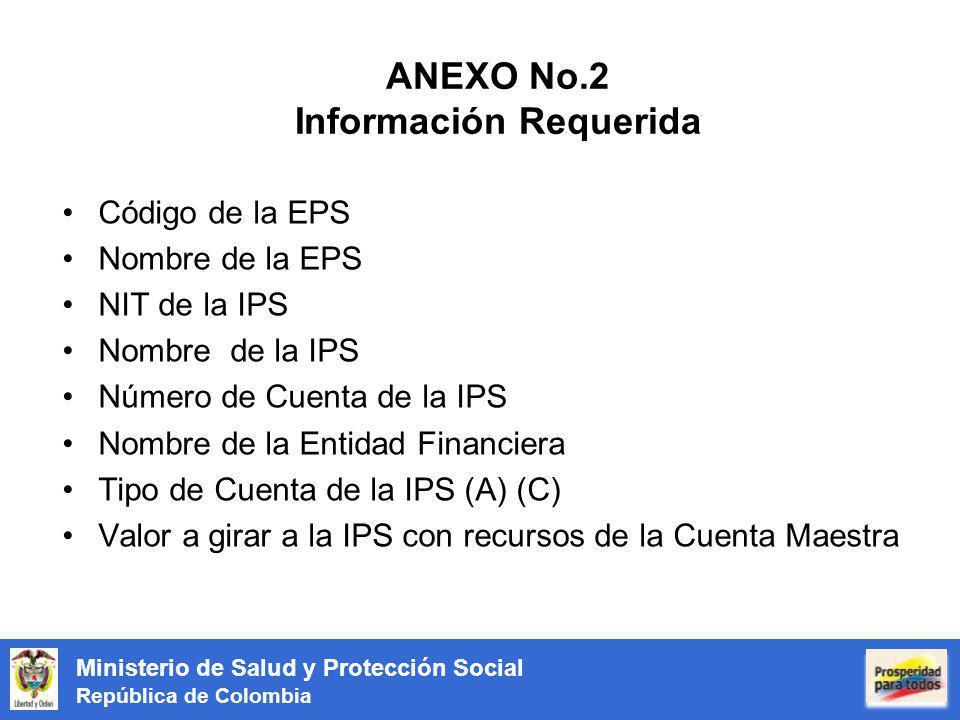 Ministerio de Salud y Protección Social República de Colombia ANEXO No.2 Información Requerida Código de la EPS Nombre de la EPS NIT de la IPS Nombre