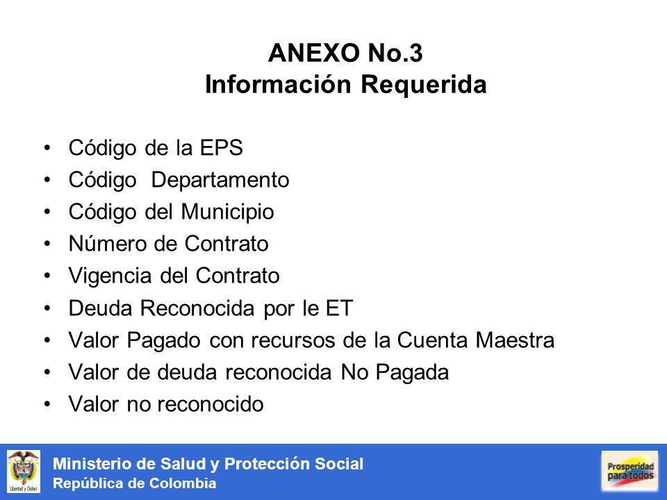 Ministerio de Salud y Protección Social República de Colombia ANEXO No.3 Información Requerida Código de la EPS Código Departamento Código del Municip